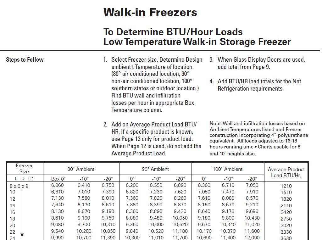 Buying Guide – U S  Cooler